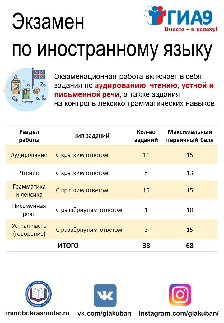ин.яз_2