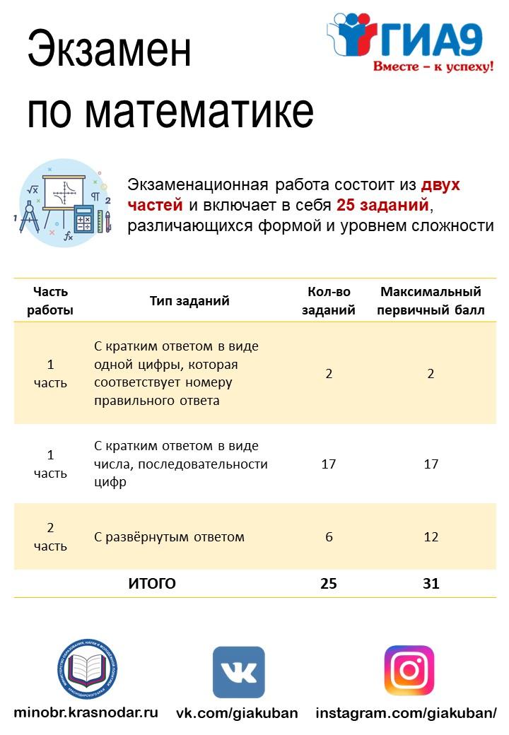математика_2