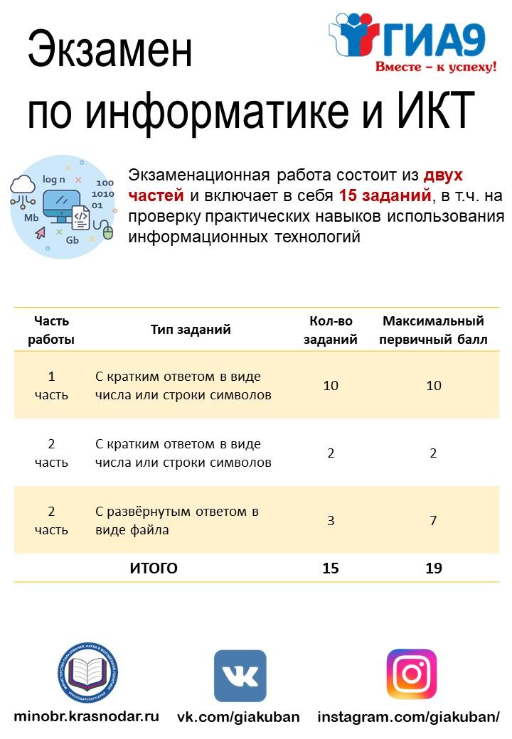 ИКК_2