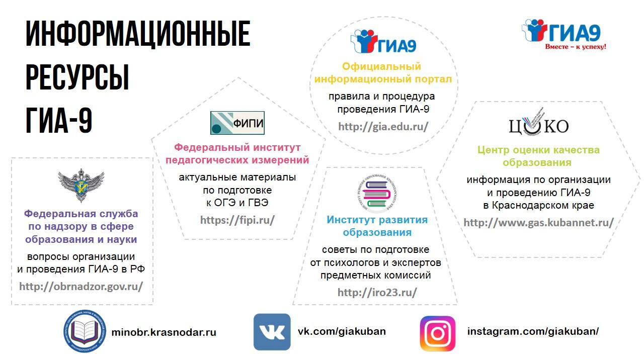 Информационные-ресурсы-ГИА-9_альбомная
