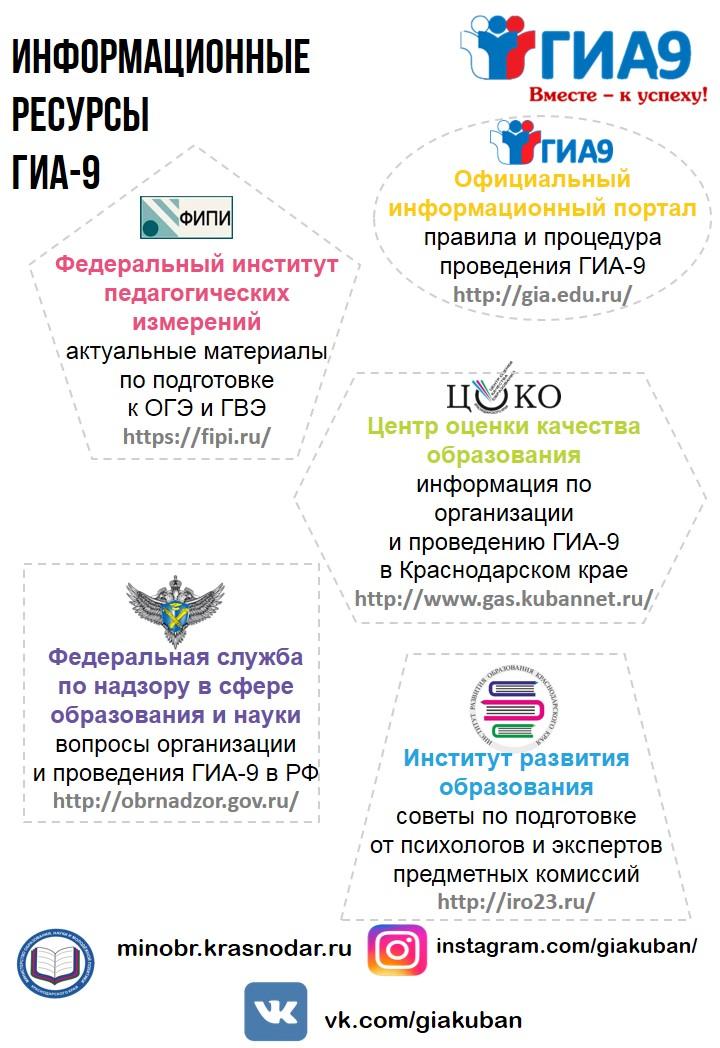 Информационные-ресурсы-ГИА-9_книжная