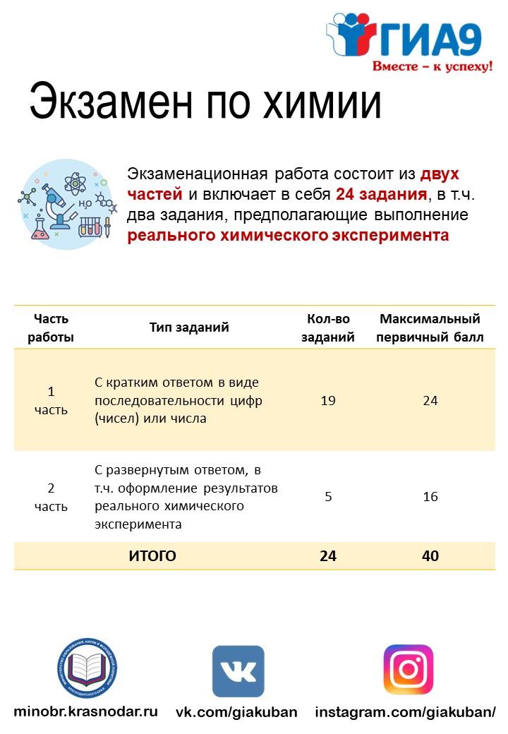 химия_2