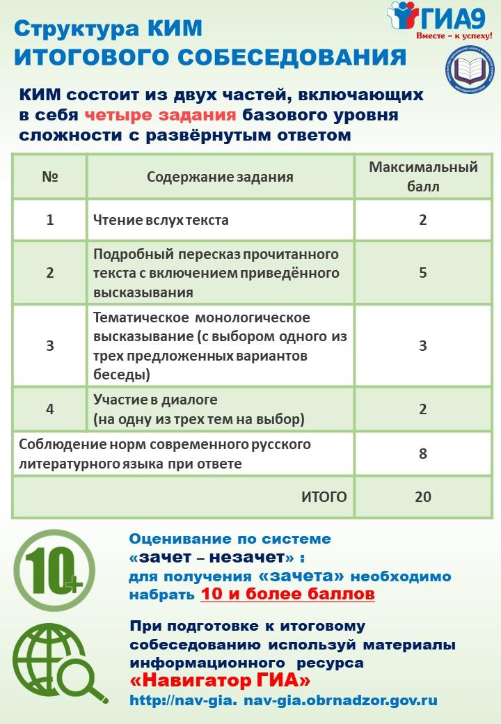 3_Структура-КИМ-ИС-по-русскому-языку